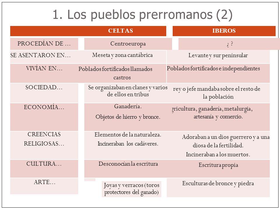 1. Los pueblos prerromanos (2)