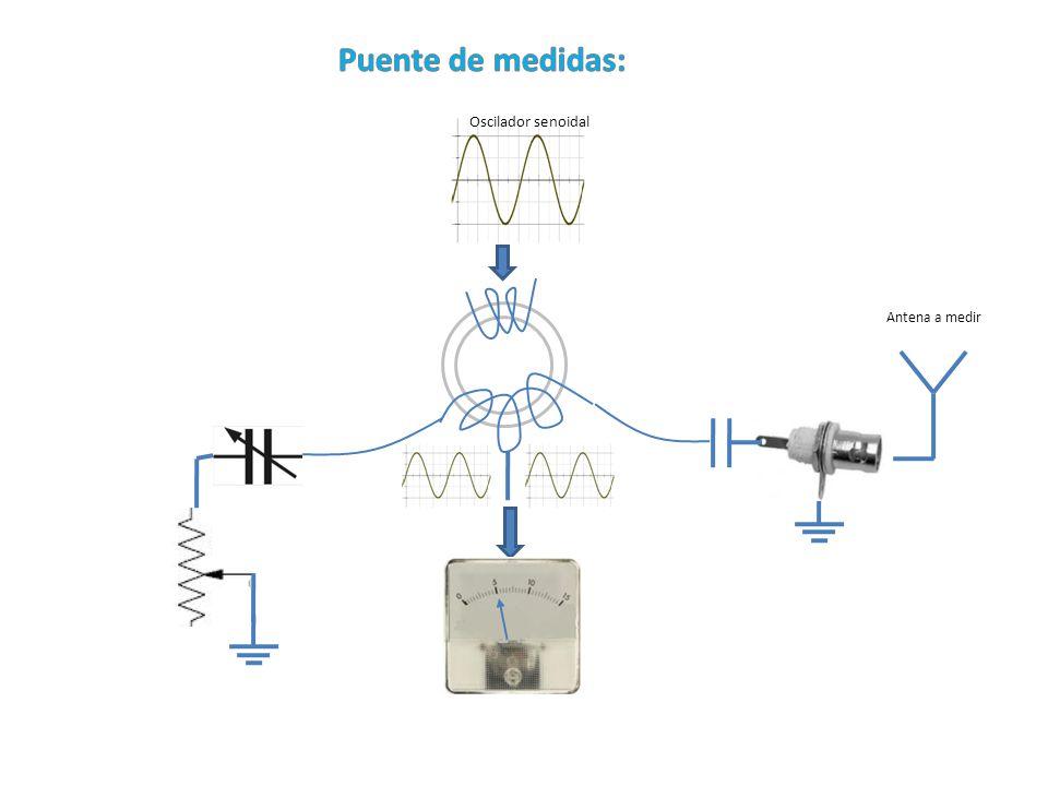 Puente de medidas: Oscilador senoidal Antena a medir