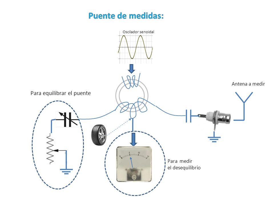 Puente de medidas: Para equilibrar el puente Antena a medir Para medir