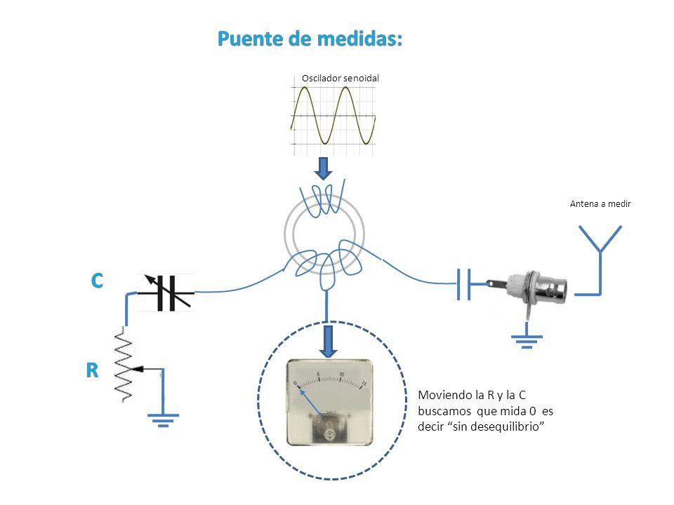 Puente de medidas: Oscilador senoidal. Antena a medir.