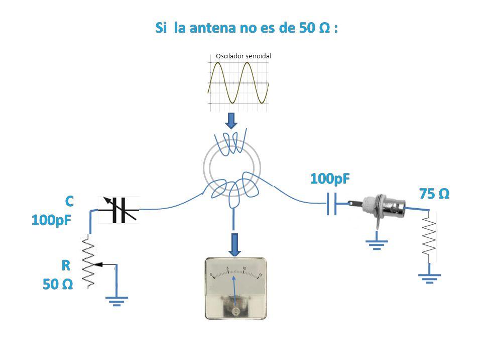 Si la antena no es de 50 Ω : 100pF 75 Ω C 100pF R 50 Ω