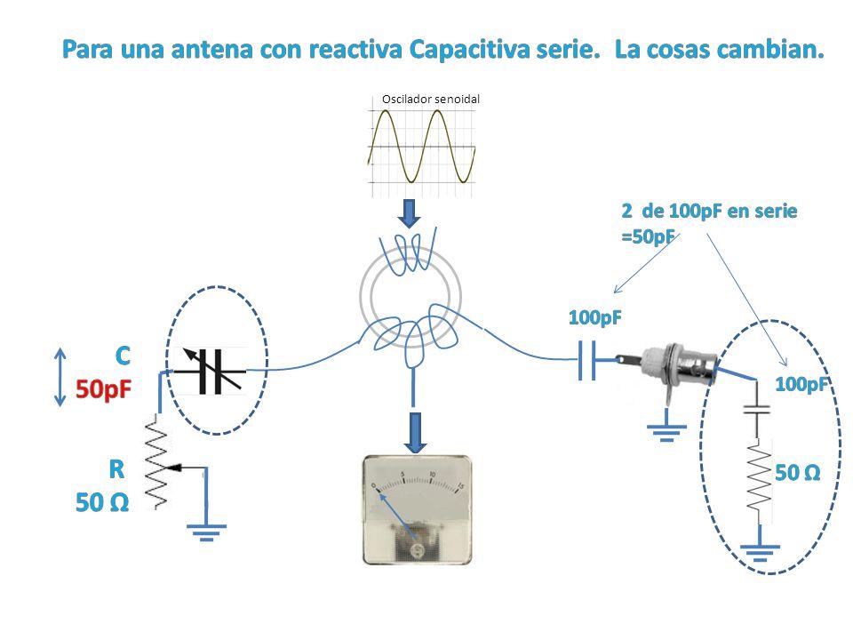 Para una antena con reactiva Capacitiva serie. La cosas cambian.
