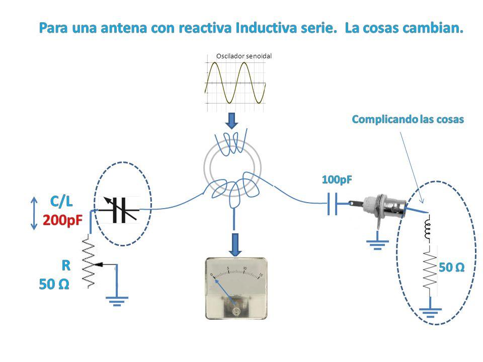 Para una antena con reactiva Inductiva serie. La cosas cambian.