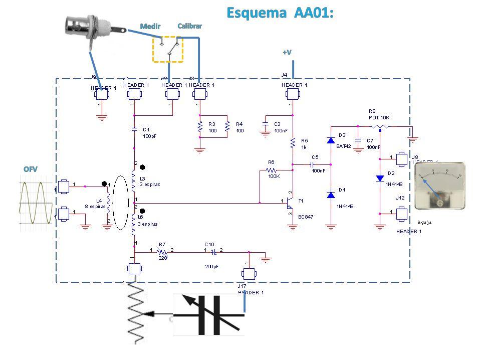 Esquema AA01: Medir Calibrar +V OFV