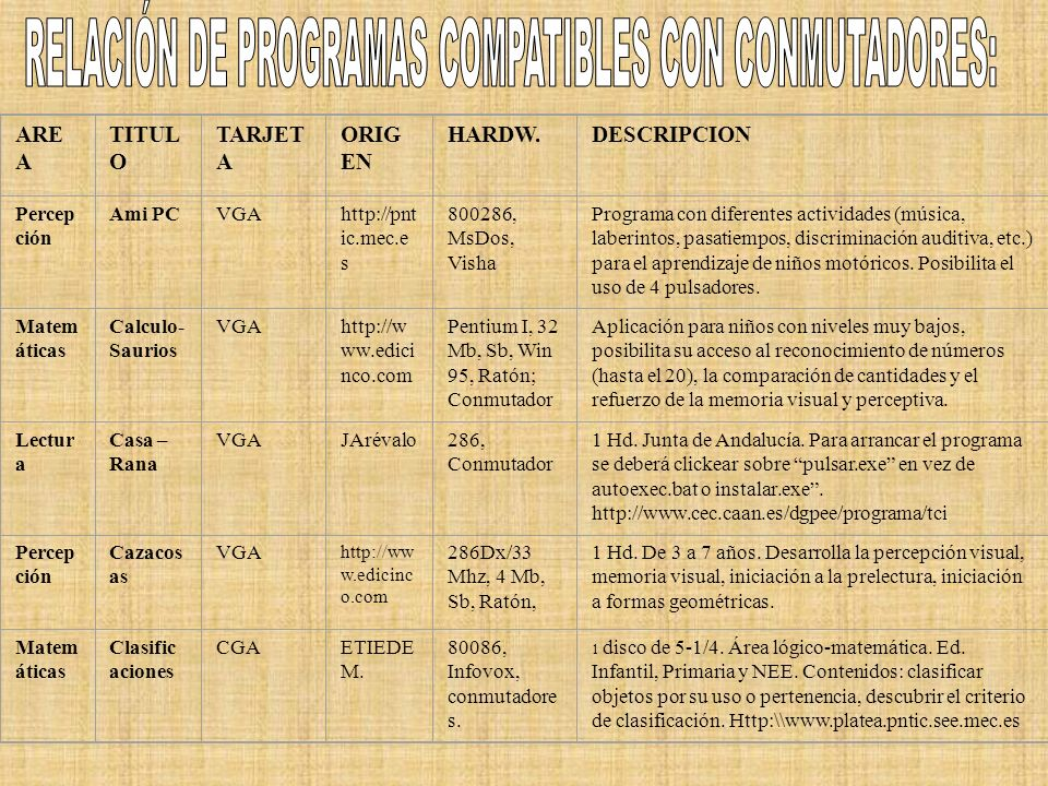 RELACIÓN DE PROGRAMAS COMPATIBLES CON CONMUTADORES: