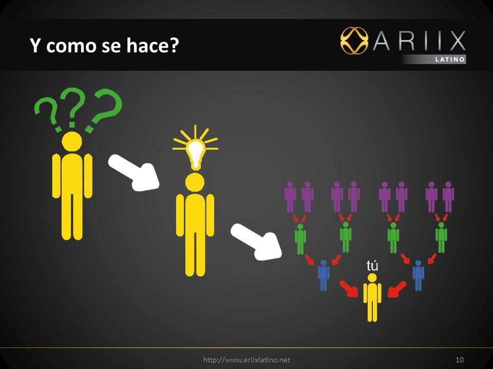 Y como se hace http://www.ariixlatino.net