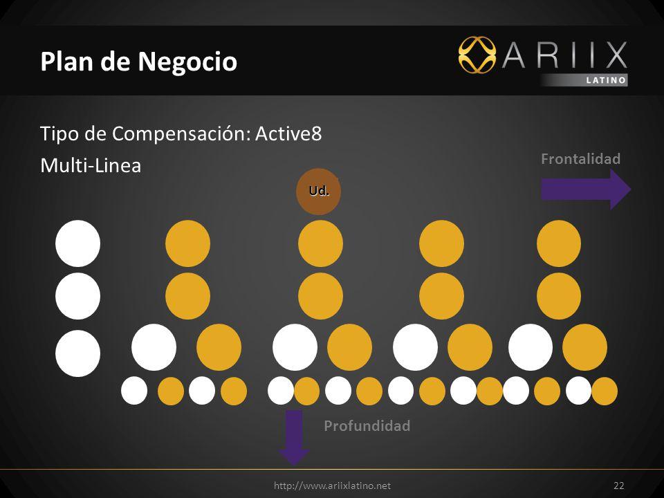 Plan de Negocio Tipo de Compensación: Active8 Multi-Linea Frontalidad