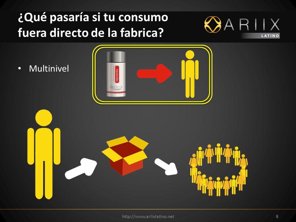 ¿Qué pasaría si tu consumo fuera directo de la fabrica
