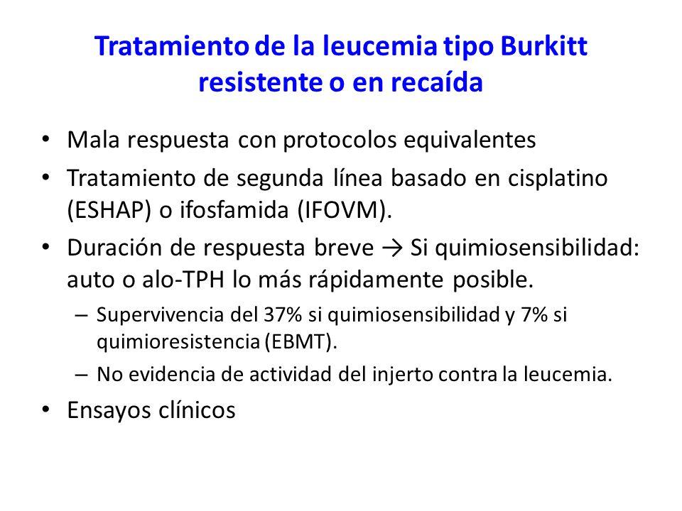 Tratamiento de la leucemia tipo Burkitt resistente o en recaída