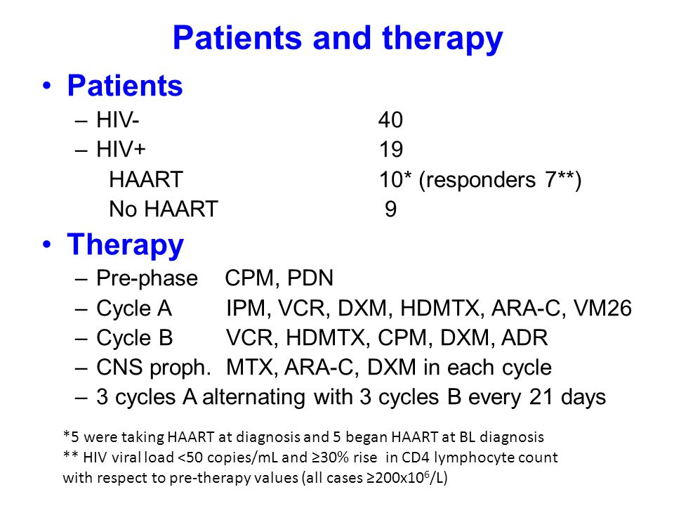 Patients and therapy Patients 59 (1997-2003) Therapy HIV- 40 HIV+ 19