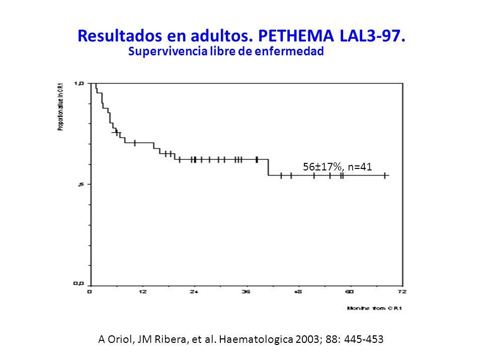 Resultados en adultos. PETHEMA LAL3-97.