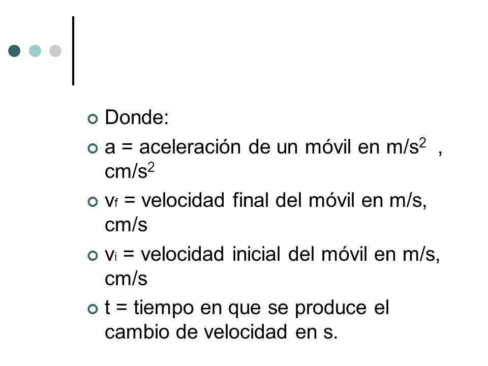 Donde: a = aceleración de un móvil en m/s2 , cm/s2. vf = velocidad final del móvil en m/s, cm/s. vi = velocidad inicial del móvil en m/s, cm/s.