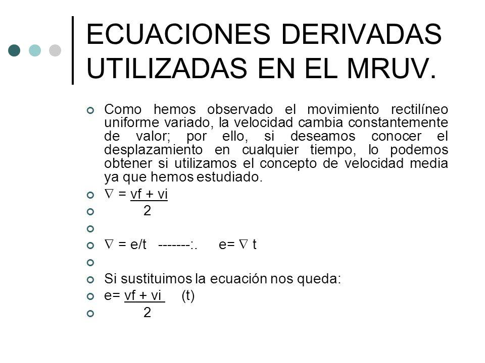 ECUACIONES DERIVADAS UTILIZADAS EN EL MRUV.