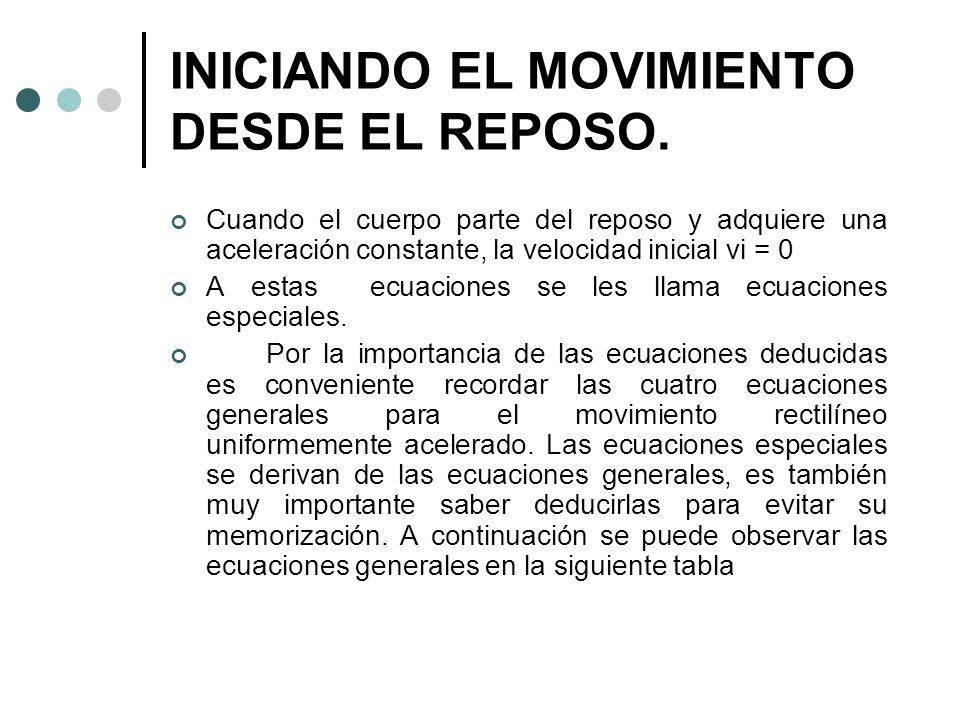 INICIANDO EL MOVIMIENTO DESDE EL REPOSO.