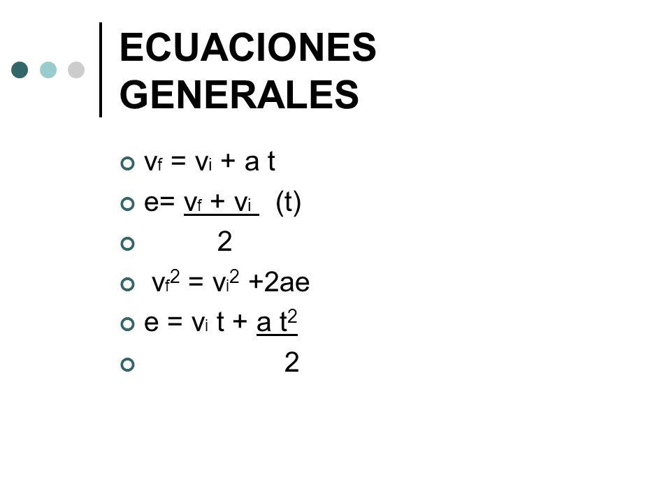 ECUACIONES GENERALES vf = vi + a t e= vf + vi (t) 2 vf2 = vi2 +2ae