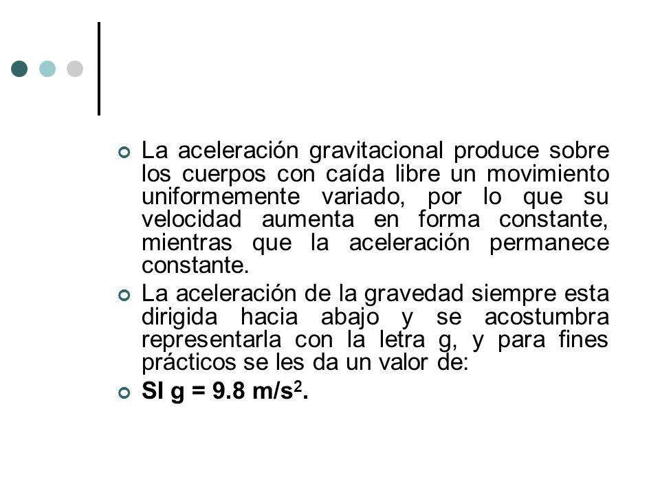 La aceleración gravitacional produce sobre los cuerpos con caída libre un movimiento uniformemente variado, por lo que su velocidad aumenta en forma constante, mientras que la aceleración permanece constante.