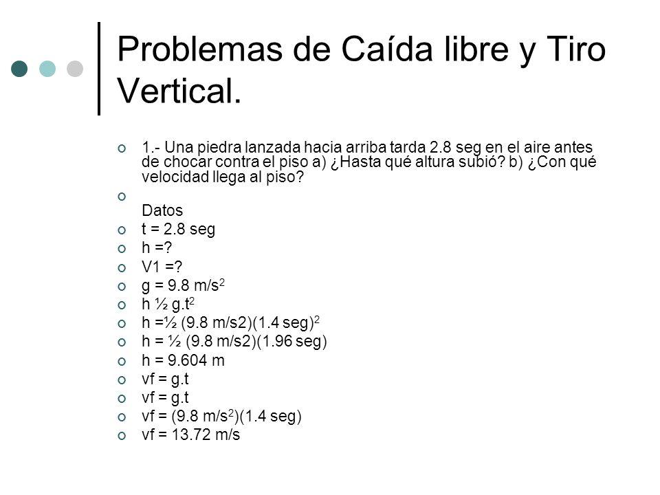 Problemas de Caída libre y Tiro Vertical.
