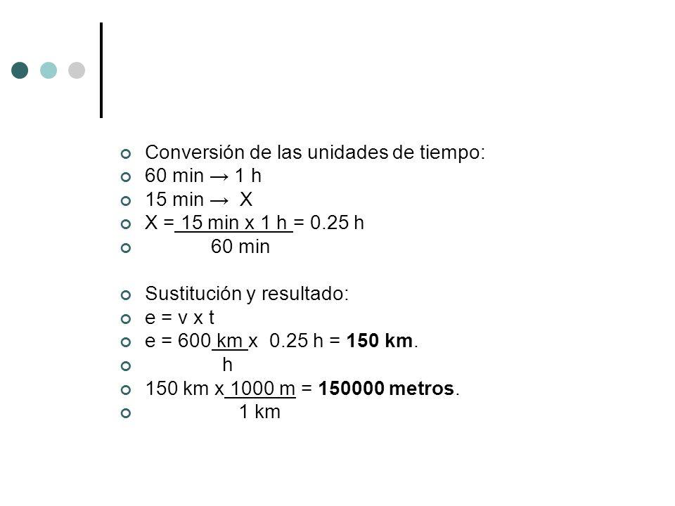 Conversión de las unidades de tiempo:
