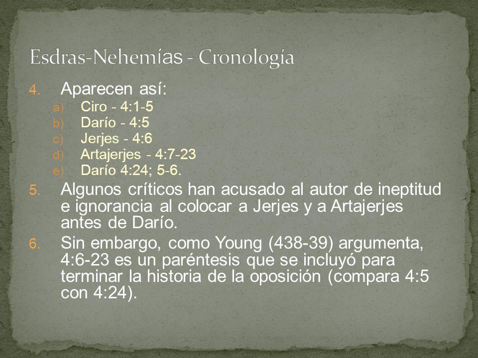 Esdras-Nehemías - Cronología