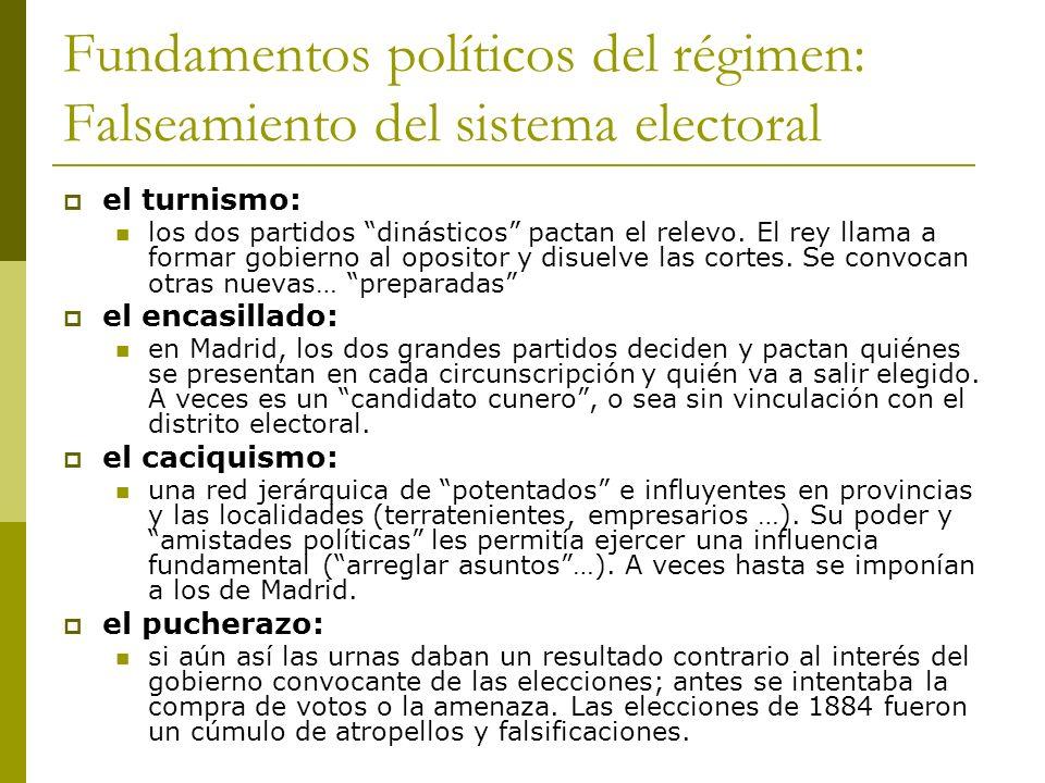 Fundamentos políticos del régimen: Falseamiento del sistema electoral