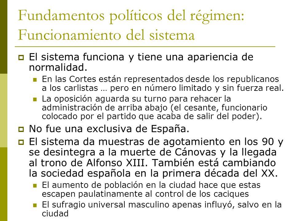 Fundamentos políticos del régimen: Funcionamiento del sistema