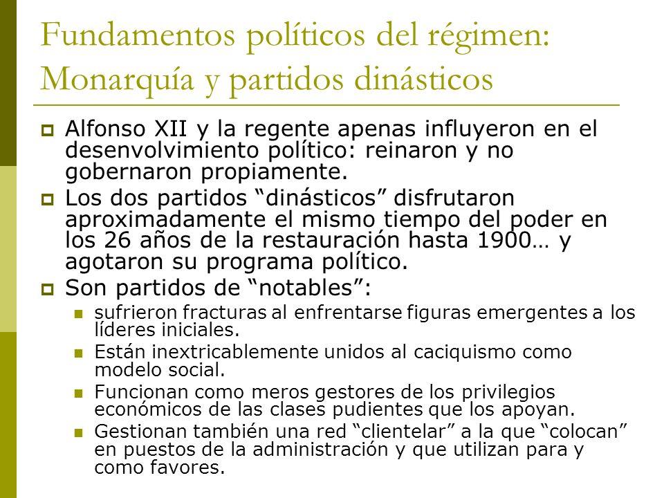 Fundamentos políticos del régimen: Monarquía y partidos dinásticos