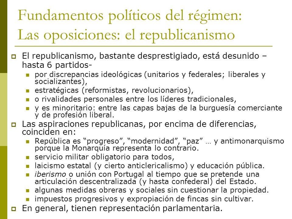 Fundamentos políticos del régimen: Las oposiciones: el republicanismo