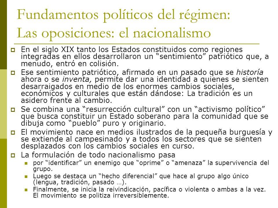 Fundamentos políticos del régimen: Las oposiciones: el nacionalismo