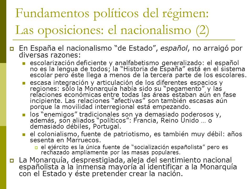 Fundamentos políticos del régimen: Las oposiciones: el nacionalismo (2)