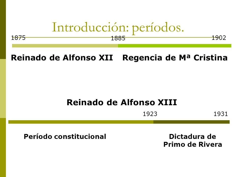Introducción: períodos.