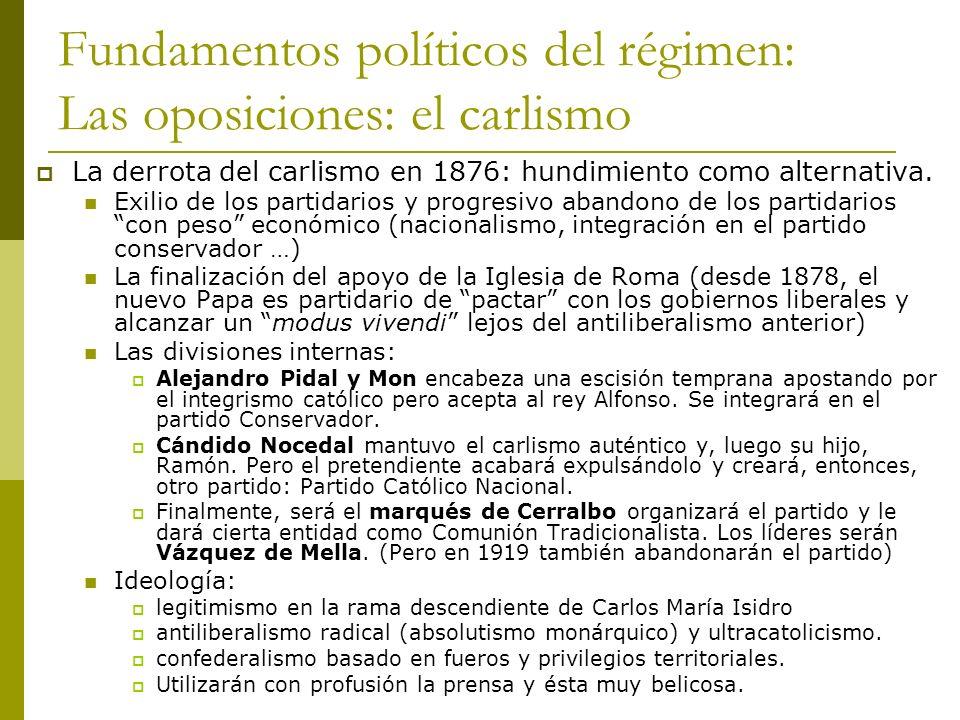 Fundamentos políticos del régimen: Las oposiciones: el carlismo