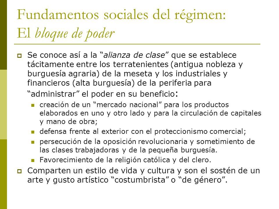 Fundamentos sociales del régimen: El bloque de poder