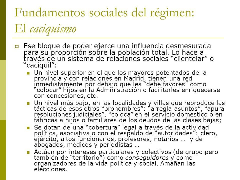 Fundamentos sociales del régimen: El caciquismo