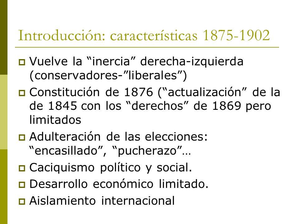 Introducción: características 1875-1902