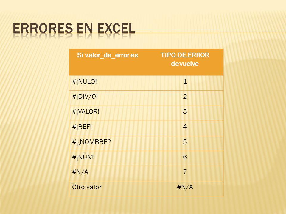 ERRORES EN EXCEL Si valor_de_error es TIPO.DE.ERROR devuelve #¡NULO! 1
