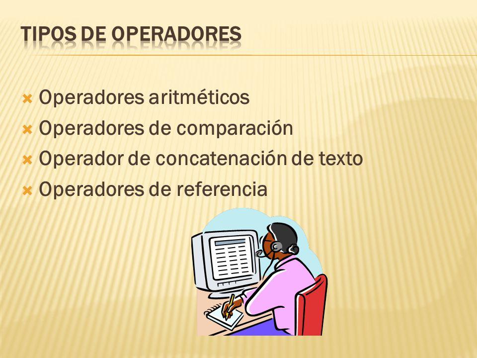 Tipos de operadores Operadores aritméticos. Operadores de comparación. Operador de concatenación de texto.