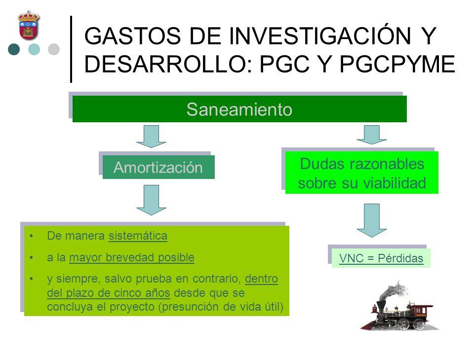 GASTOS DE INVESTIGACIÓN Y DESARROLLO: PGC Y PGCPYME