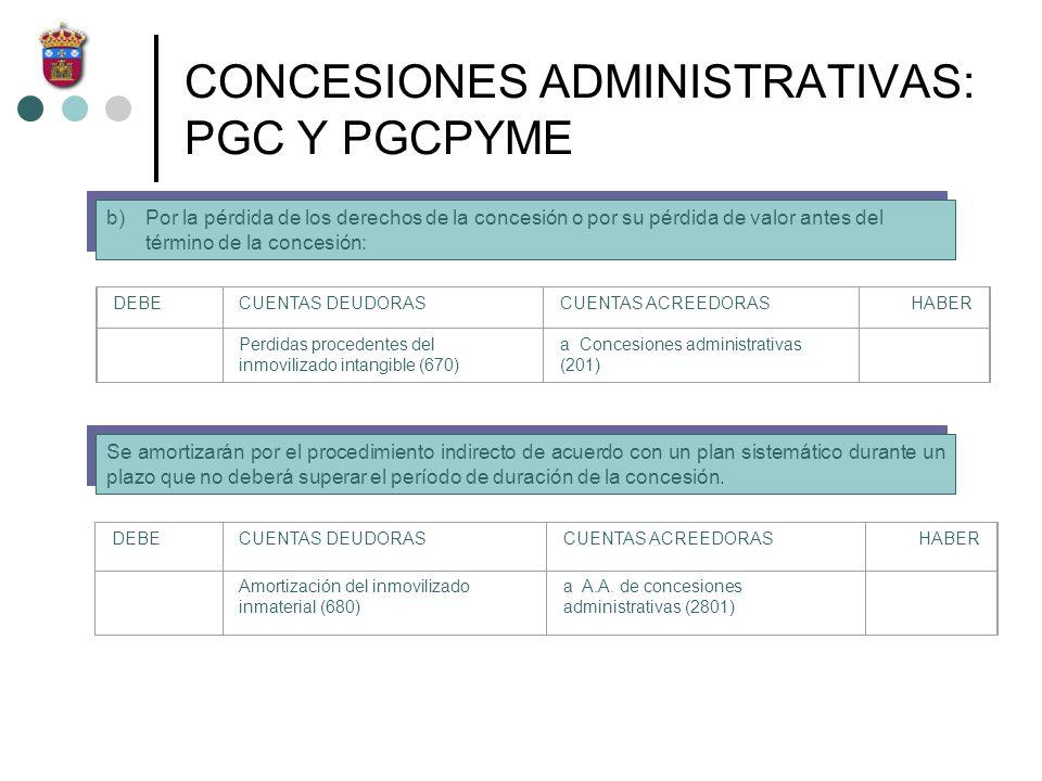 CONCESIONES ADMINISTRATIVAS: PGC Y PGCPYME