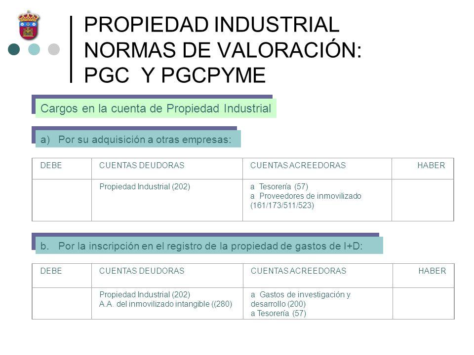 PROPIEDAD INDUSTRIAL NORMAS DE VALORACIÓN: PGC Y PGCPYME