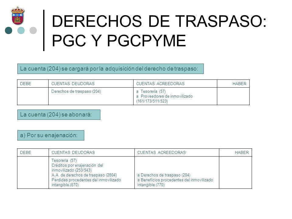 DERECHOS DE TRASPASO: PGC Y PGCPYME