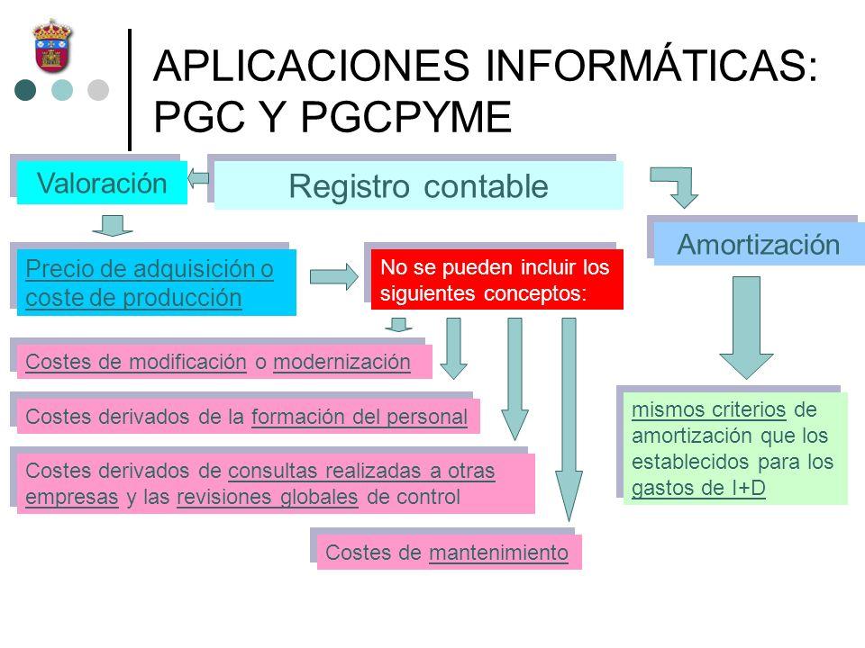 APLICACIONES INFORMÁTICAS: PGC Y PGCPYME