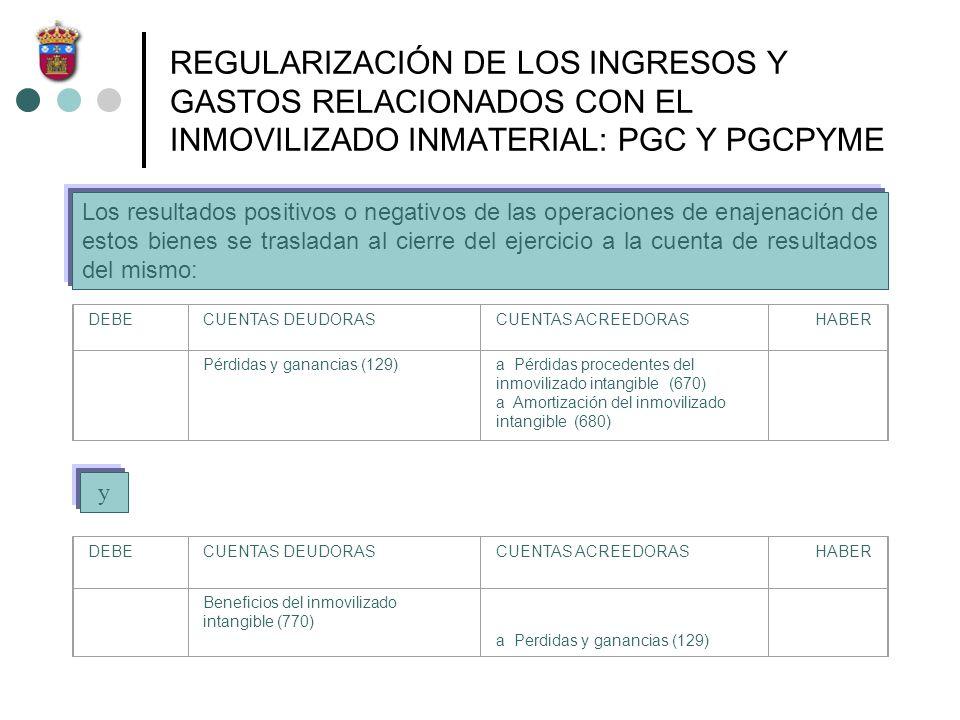 REGULARIZACIÓN DE LOS INGRESOS Y GASTOS RELACIONADOS CON EL INMOVILIZADO INMATERIAL: PGC Y PGCPYME