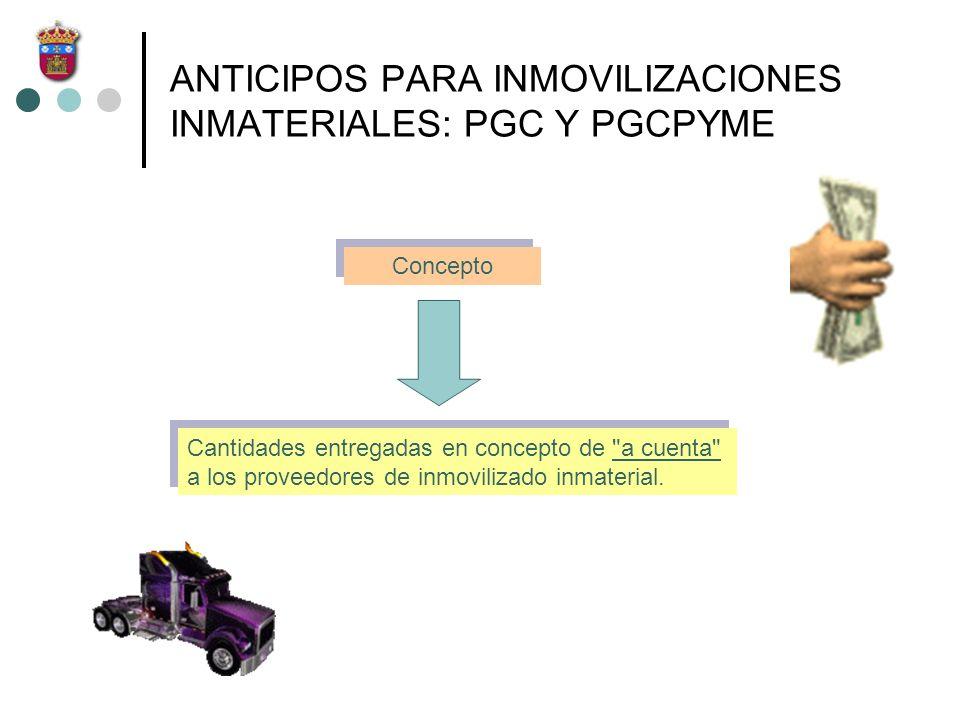 ANTICIPOS PARA INMOVILIZACIONES INMATERIALES: PGC Y PGCPYME