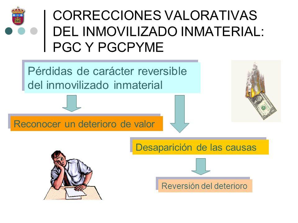 CORRECCIONES VALORATIVAS DEL INMOVILIZADO INMATERIAL: PGC Y PGCPYME