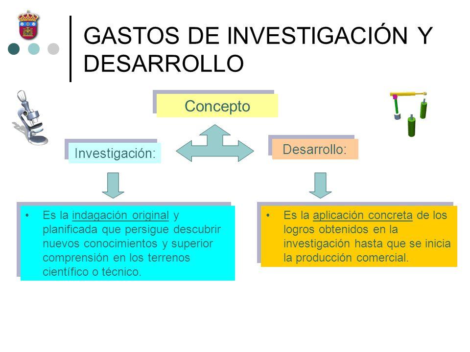GASTOS DE INVESTIGACIÓN Y DESARROLLO
