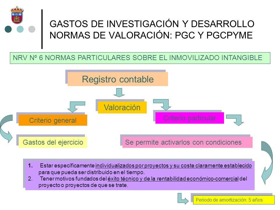 GASTOS DE INVESTIGACIÓN Y DESARROLLO NORMAS DE VALORACIÓN: PGC Y PGCPYME