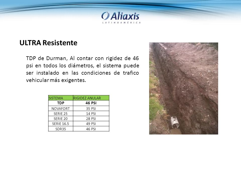 ULTRA Resistente