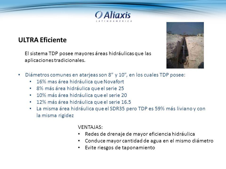 ULTRA Eficiente El sistema TDP posee mayores áreas hidráulicas que las aplicaciones tradicionales.