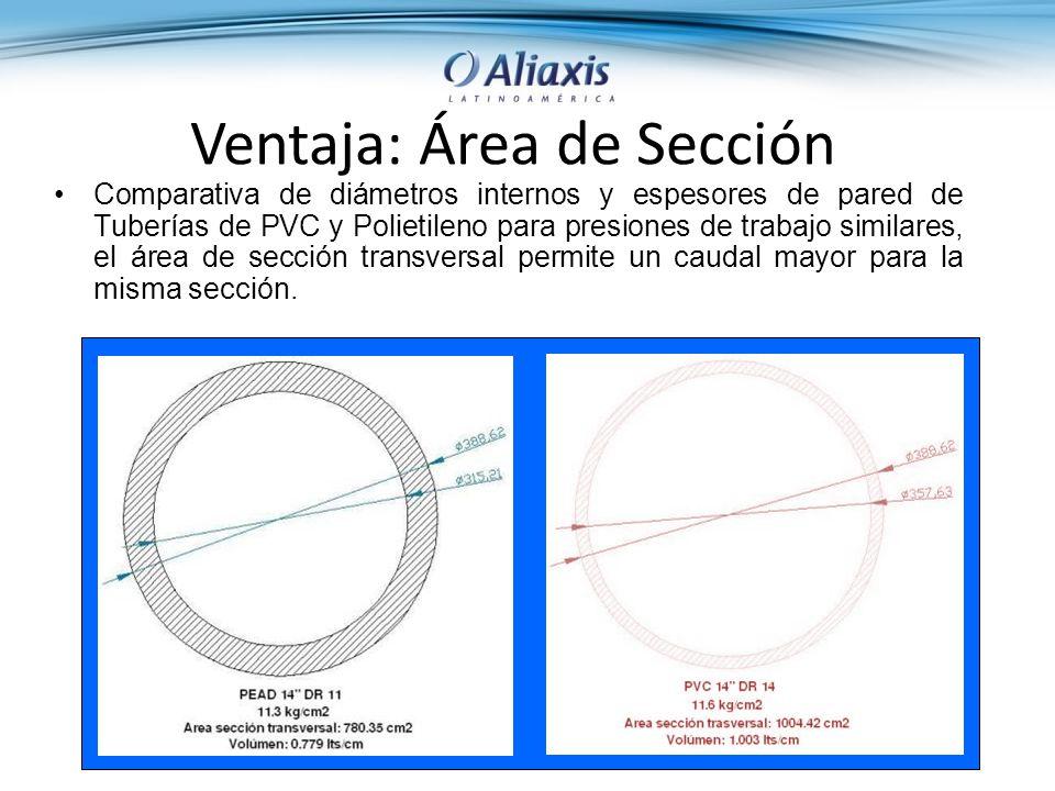Ventaja: Área de Sección