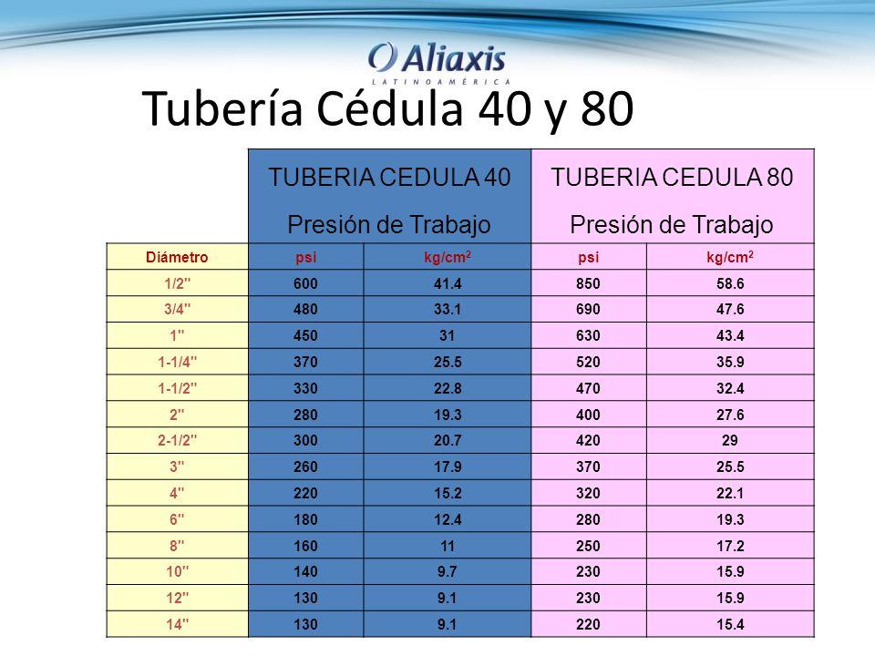 Tubería Cédula 40 y 80 TUBERIA CEDULA 40 TUBERIA CEDULA 80